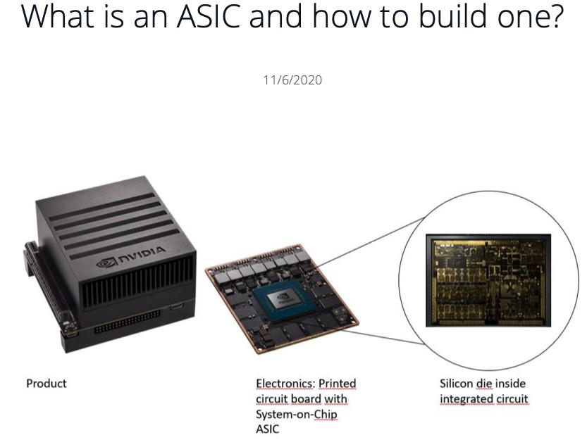 description of ASIC implementation