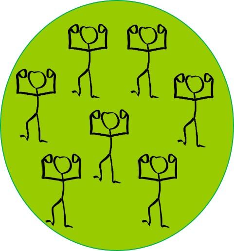 Piirroskuva, jossa vihreä ympyrä, jonka sisällä tikku-ukkoja kuvaamassa (pien)ryhmää.