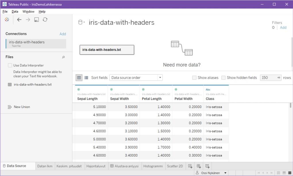 Tableau-sovellusdialogin Data Source -välilehti avattuna Iiris-aineistolla. Sovellusdialogi tarjoaa tyypilliset File-, Data- Window- ja Help-menut, kertoo nykyisen Connection-yhteystyypin, sekä esittää valitun aineiston datariveittäin taulukkolaskentaohjelmiston laskentataulukkoa muistuttavassa rakenteessa. Dialogin eri käyttöliittymäkomponentit ovat interaktiivisia ja niiden kautta on mahdollista, esim. uudelleennimetä attribuutteja.