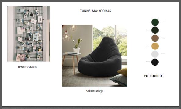 Ideakuva, jossa teksti Tunnelma:kodikas, kuva ilmoitustaulusta, säkkituolista ja värikartta, jossa maanläheisiä sävyjä. Lisäksi kuvia, joissa musta seinä ja vilttikoreja.