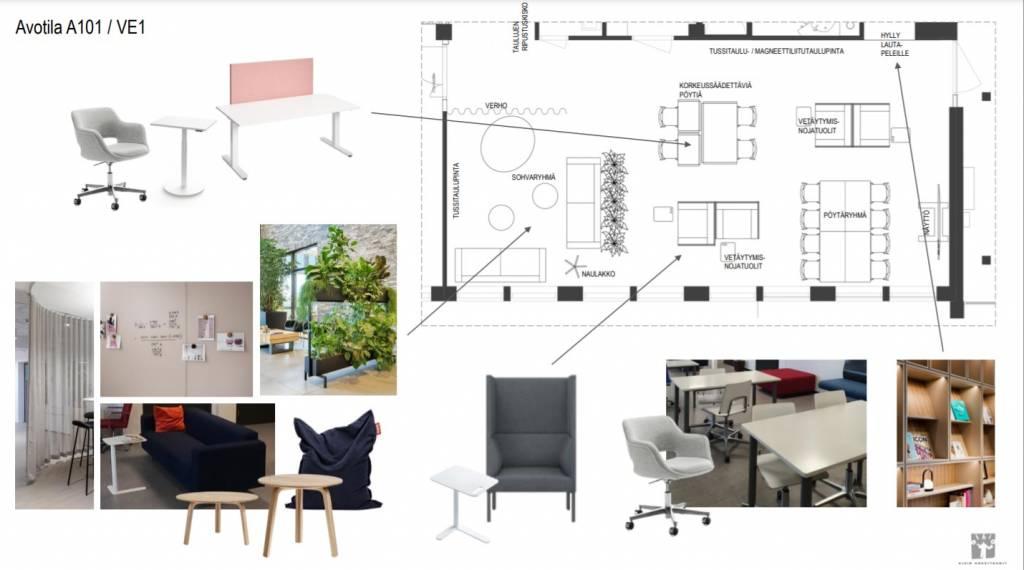 Kuva, jossa Aihio Arkkitehdit Oy: n sisustussuunnitelma Atalpan avoimesta tilasta