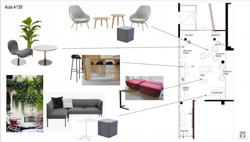Kuva, jossa Aihio Arkkitehdit Oy: n sisustussuunnitelma Atalpan aulatilasta